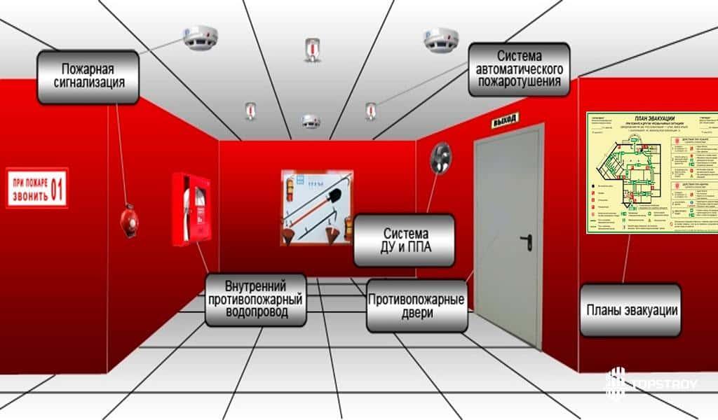 Проект системы оповещения при пожаре