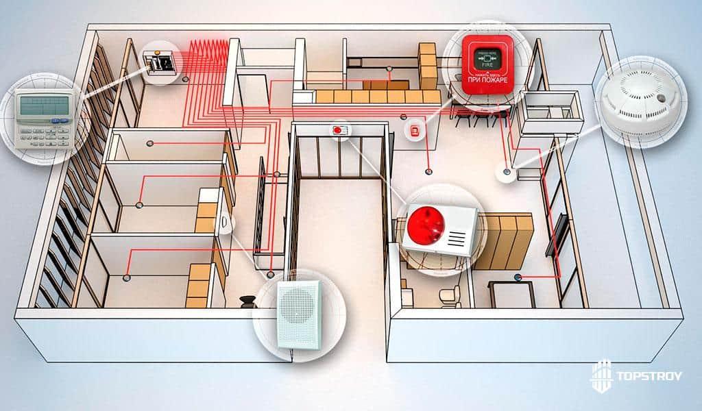 Проект системы пожарной безопасности